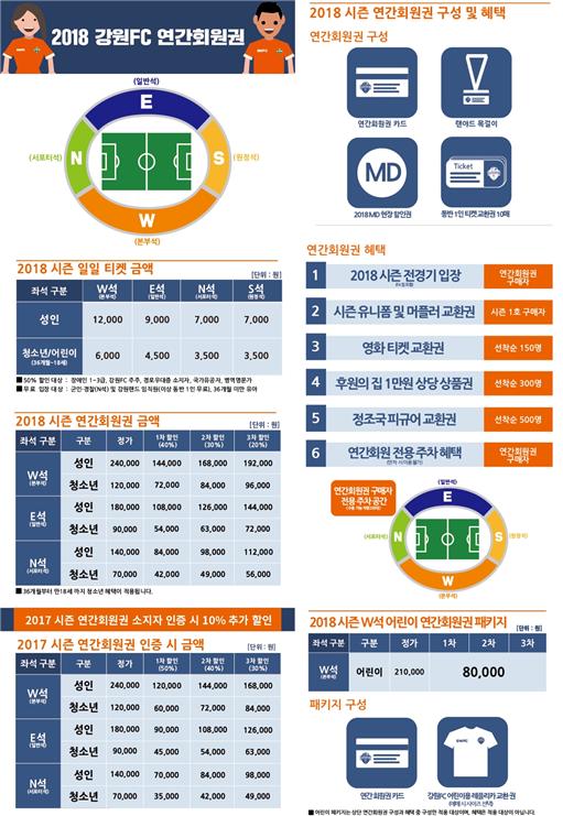 강원FC, 18일 오후 2시부터 연간회원권 판매 시작