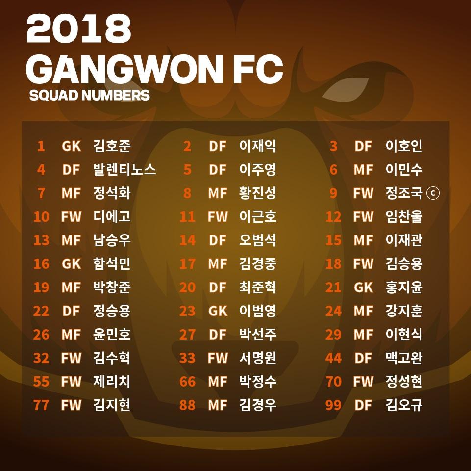 강원FC, 2018시즌 등번호 발표 '정조국 9번-이근호 11번'